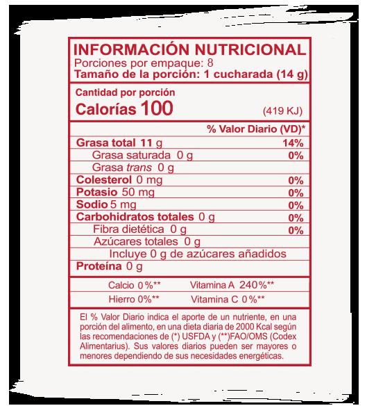 Información Nutricional Mantequilla Barra