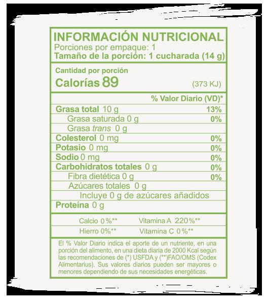 Información Nutricional Mantequilla Especias