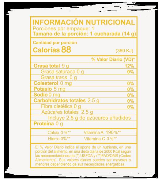 Información Nutricional Mantequilla Miel