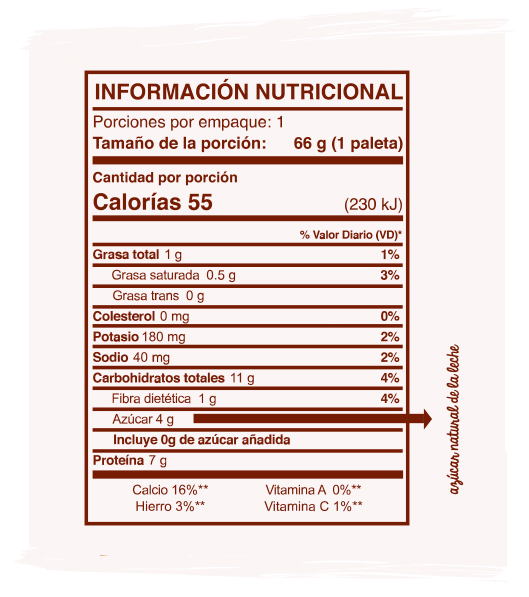 Información Nutricional Chocolate Fit