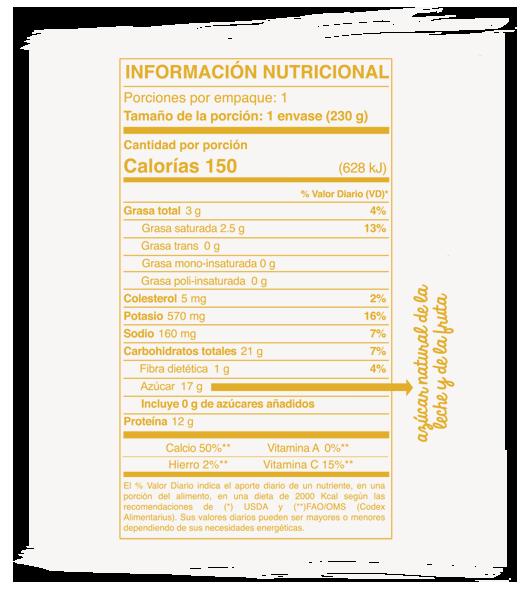 Información Nutricional Líquido Piña-coco