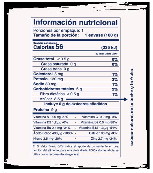 Información Nutricional Junior sabor arándano