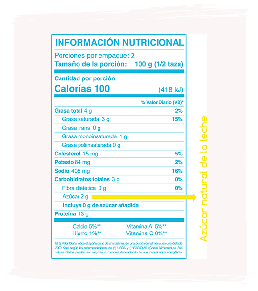 Tabla-Nutricional-Queso-cottage-natural-200