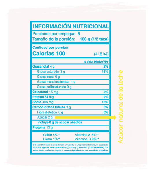 Tabla-Nutricional-Queso-cottage-natural-500