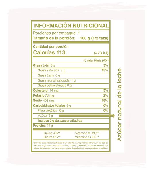 Tablas-Nutricionales-Aceitunas