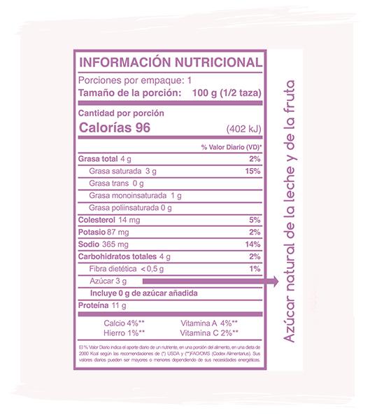 Tablas-Nutricionales-Mora