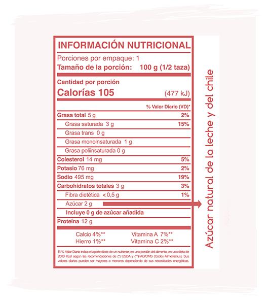 Tablas-Nutricionales-Pimiento-Morron
