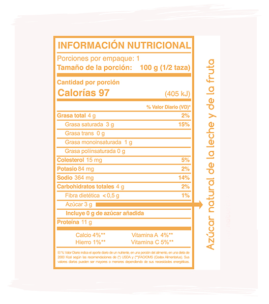 Tablas-Nutricionales-Pina