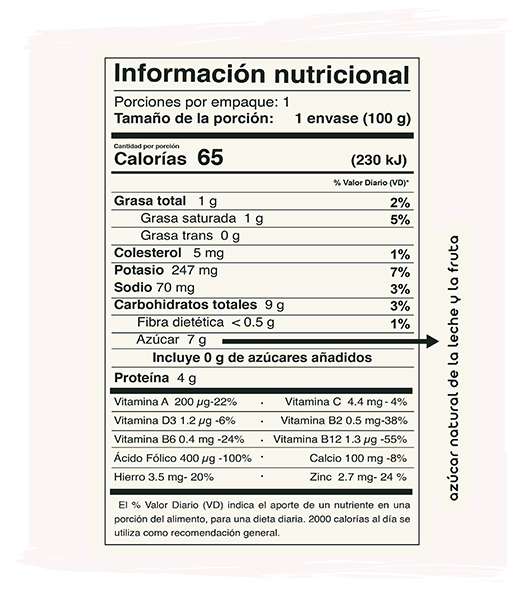 tabla_Yogurt-liquido-pina-coco