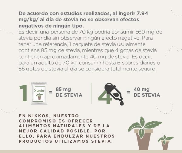 stevia01