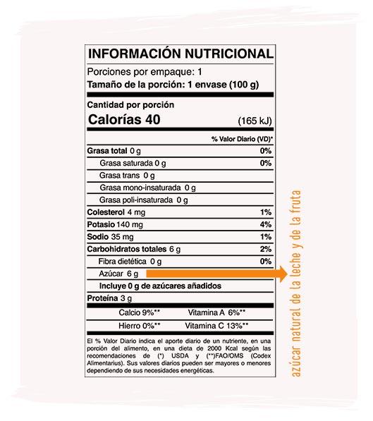 pina-naranja-curcuma-tabla