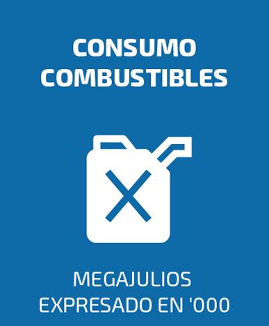 Consumo-combustibles